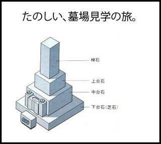 墓石構造.JPG